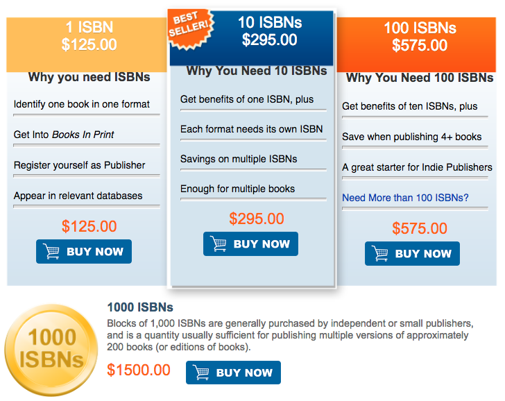 How much do ISBNs cost in the USA?